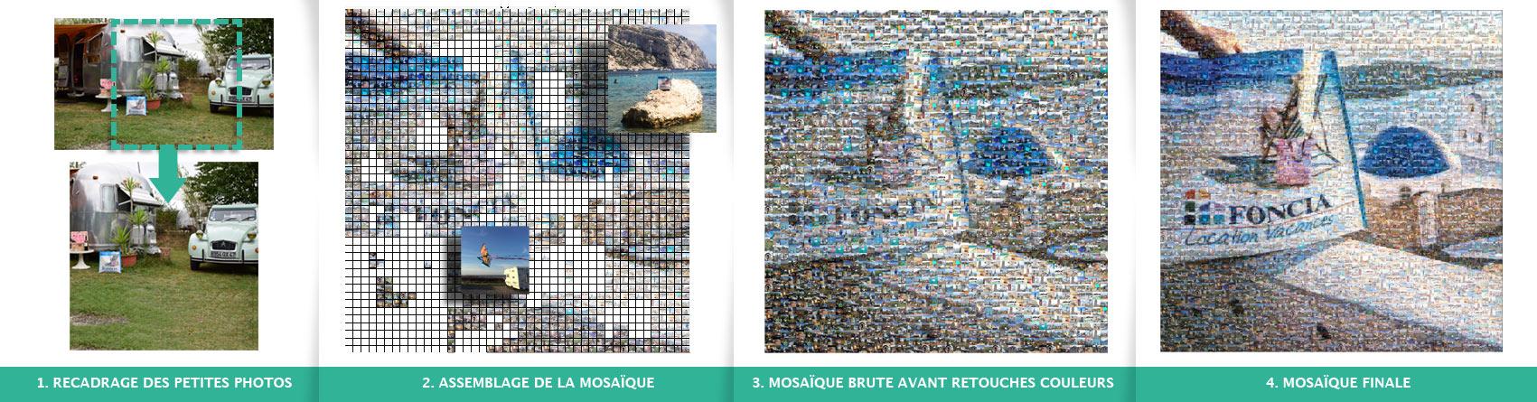 création d'une photo mosaïque personnalisée